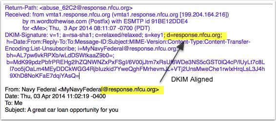 DKIM-aligned